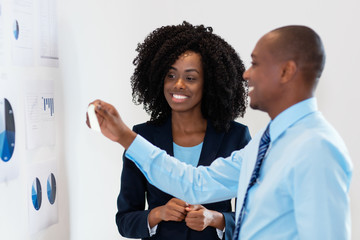 Successful african american business team
