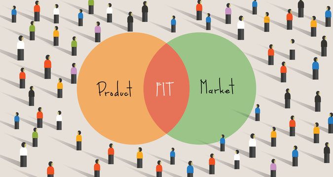 Product market fit means being in a good market with a product that can satisfy that market. minimum viable product that addresses and solves a problem or need that exists