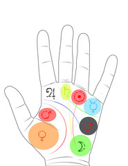 Mounts with their planet signs in classical palmistry on white background