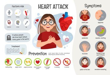 Vector medical poster heart attack. Symptoms of the disease. Prevention. Illustration of cute sick girl.