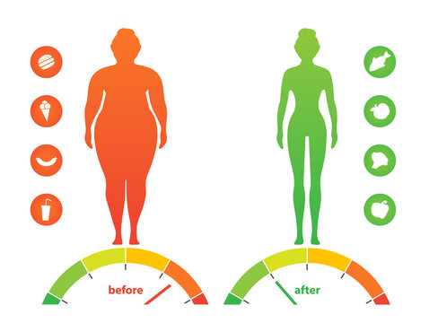 Weight loss. Woman with a obesity. Excess weight problem, fat, health care, unhealthy lifestyle concept design.