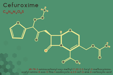 Large and detailed infographic of the molecule of Cefuroxime.