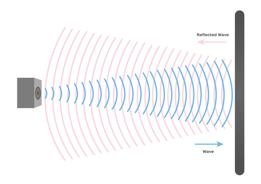 reflection wave sound vector / echo and sonar concept