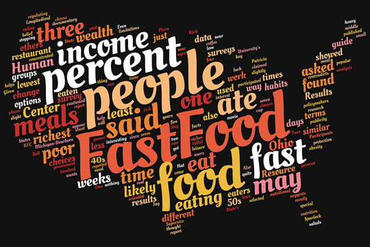 USA American Fast Food Tag Cloud