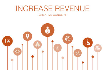 increase revenue Infographic 10 steps template.Raise prices, reduce expenses, best practices, strategy icons