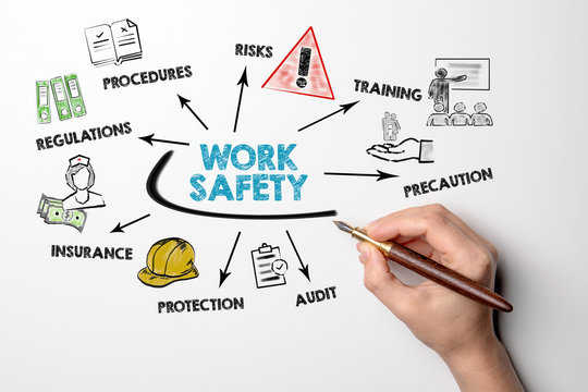 WORK SAFETY concept. Chart with keywords and icons on white background. Woman hand writing with a pen
