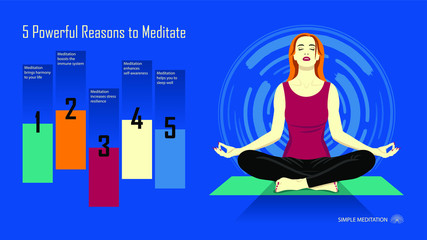 Young woman meditating in sitting pose, poster - five powerful reasons to meditate. Meditation health benefits infographic