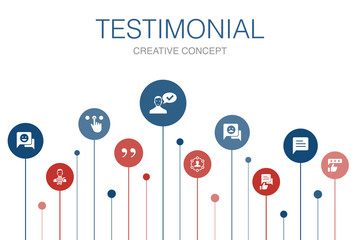 testimonial Infographic 10 steps template. feedback, recommendation, review, comment icons