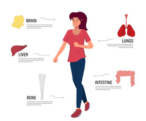 Character woman body and anatomy diagram infographic.