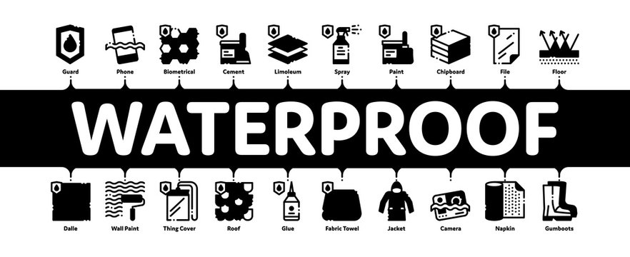 Waterproof Materials Minimal Infographic Web Banner Vector. Waterproof Material For Personal, Industrial Use Pictograms. Water Resistant Device, Clothes, Moisture Absorbing Substance Illustrations