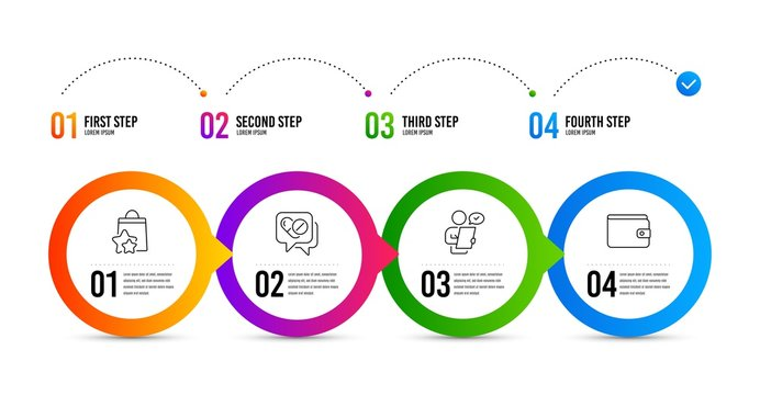 Loyalty points, Customer survey and Medical drugs line icons set. Timeline infographic. Money wallet sign. Bonus bags, Contract, Medicine pills. Payment method. Business set. Vector
