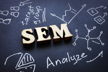 SEM letters from wood as abbreviation Search Engine Marketing.