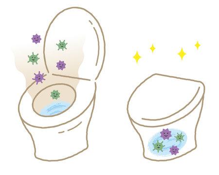 トイレの蓋 開け閉め ばい菌