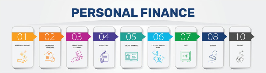 Personal Finance Infographics vector design. Timeline concept include personal income, personal loan, retirement payment icons. Can be used for report, presentation, diagram, web design Wall mural