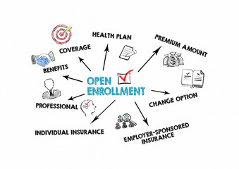 Payroll, work, opportunities, finance and insurance concept. Chart with keywords and icons on white background