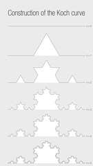 CONSTRUCTION OF THE KOCH CURVE. Fractal geometry exercise using lines that progressively divides into smaller lines with triangles in black color on a white background. Vector image