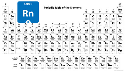 Radon Rn chemical element. Radon Sign with atomic number. Chemical 86 element of periodic table. Periodic Table of the Elements with atomic number, weight and Radon symbol. Laboratory and science