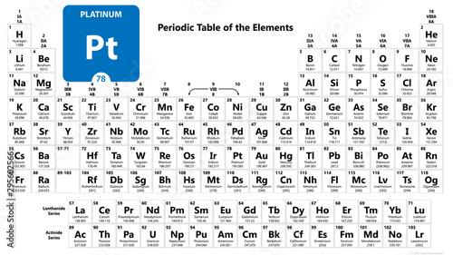 Platinum 78 Element Alkaline Earth Metals Chemical Element