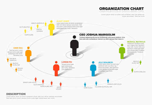 Hierarchy Organization Info Chart Layout with Circles