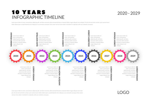 Ten Year Timeline Infographic with Colorful Gears