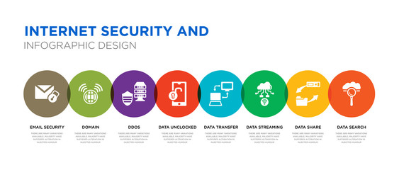 8 colorful internet security and vector icons set such as data search, data share, data streaming, transfer, unclocked, ddos, domain, email security