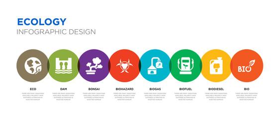 8 colorful ecology vector icons set such as bio, biodiesel, biofuel, biogas, biohazard, bonsai, dam, eco