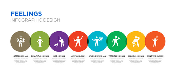 8 colorful feelings vector icons set such as annoyed human, anxious human, terrible human, awesome awful bad beautiful better
