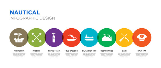 8 colorful nautical vector icons set such as navy hat, oars, ocean waves, oil tanker ship, old galleon, oxygen tank, paddles, pirate ship