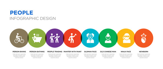 8 colorful people vector icons set such as newborn, ninja face, old chinese man, oldman face, painter with paint bucket, people trading, person bathing, person biking