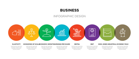 8 colorful business outline icons set such as dividend yield, dow jones industrial average, ebit, ebitda, earnings per share (eps), economic growth, economies of scale, elasticity