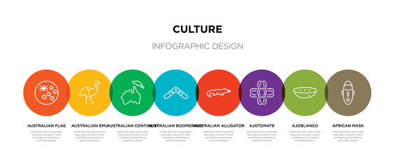 8 colorful culture outline icons set such as african mask, ajoblanco, ajotomate, australian alligator, australian boomerang, australian continent, emu, flag