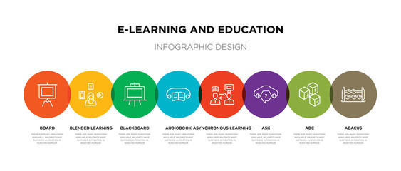 8 colorful e-learning and education outline icons set such as abacus, abc, ask, asynchronous learning, audiobook, blackboard, blended learning, board