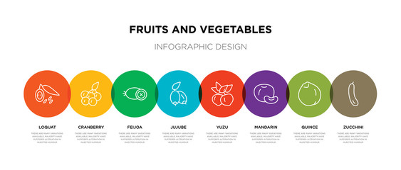 8 colorful fruits and vegetables outline icons set such as zucchini, quince, mandarin, yuzu, jujube, feijoa, cranberry, loquat