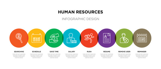 8 colorful human resources outline icons set such as reminder, remove user, resume, rush, salary, save time, schedule, searching