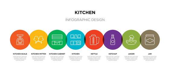 8 colorful kitchen outline icons set such as jar, juicer, ketchup, kettle, kitchen, kitchen cabinet, mitten, scale