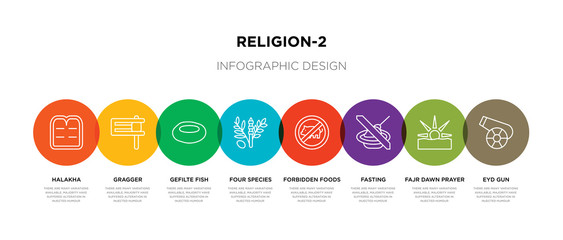 8 colorful religion-2 outline icons set such as eyd gun, fajr dawn prayer, fasting, forbidden foods, four species, gefilte fish, gragger, halakha