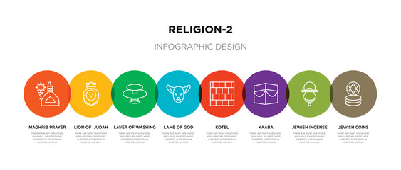 8 colorful religion-2 outline icons set such as jewish coins, jewish incense, kaaba, kotel, lamb of god, laver of washing, lion of  judah, maghrib prayer