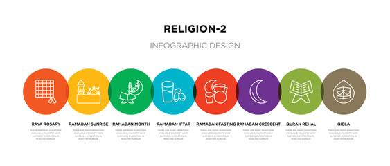8 colorful religion-2 outline icons set such as qibla, quran rehal, ramadan crescent moon, ramadan fasting, ramadan iftar, month, sunrise, raya rosary