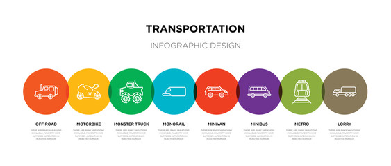 8 colorful transportation outline icons set such as lorry, metro, minibus, minivan, monorail, monster truck, motorbike, off road