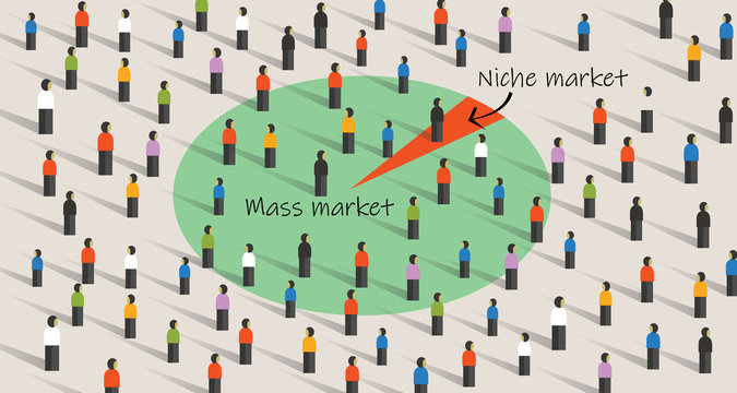 Niche market. Concept of selecting specific target instead of mass all segment in marketing strategy
