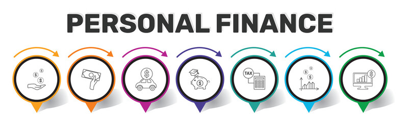 Personal Finance Infographics vector design. Timeline concept include personal income, personal loan, retirement payment icons. Can be used for report, presentation, diagram, web design