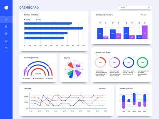 Dashboard interface. Admin panel statistic diagrams cards, web page data charts and graphic UI screen diagrams vector illustration. Income flow monitoring, stock market infocharts, financial assets