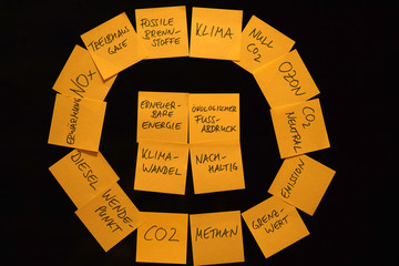 Gelbe Klebezettel Schlagworte Klimawandel auf schwarzem Hintergrund