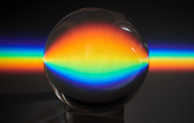 Colors of the rainbow product of Broken light, showing the spectrum of the light being bent by a spherical glass object  physics and optics