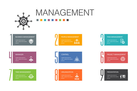 Management Infographic 10 option line concept.manager, control, organization, presentation simple icons