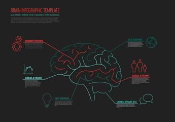 Dark Infographic with Brain Illustration