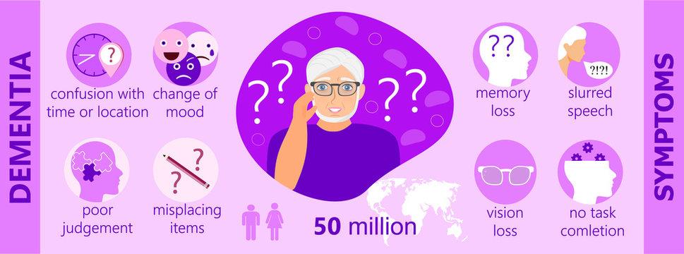 Dementia infographic concept vector, neurology health care, Parkinson s or Alzheimer s disease metaphor are shown.