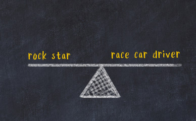 Chalk board sketch of scales. Concept of balance between rock star and race car driver