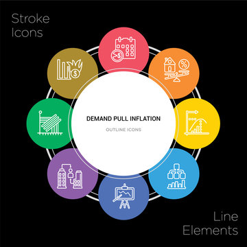 8 demand pull inflation concept stroke icons infographic design on black background