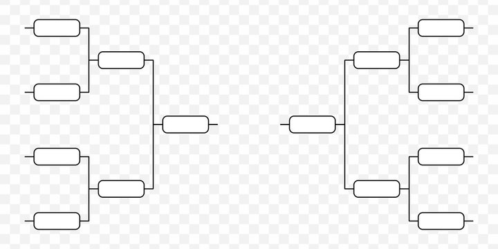 Team Tournament bracket